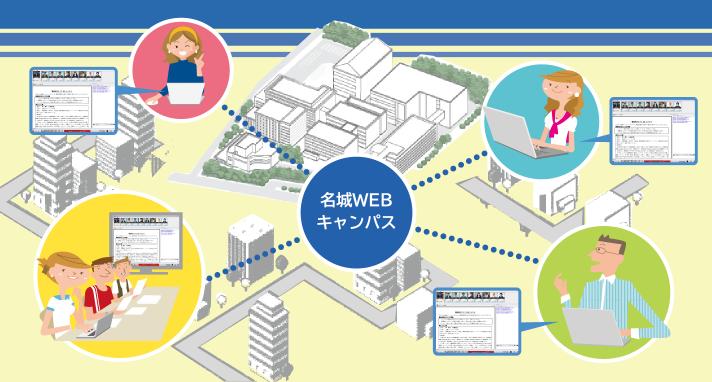 名城Webキャンパスtest