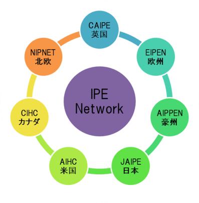 ipe-figure-2
